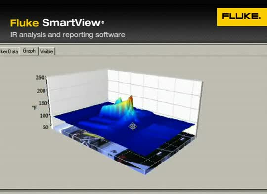 Fluke smartview 3d-IR: IR analysis and reporting software