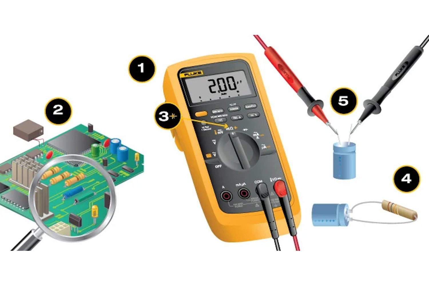 Steps for measuring capacitance with a digital multimeter