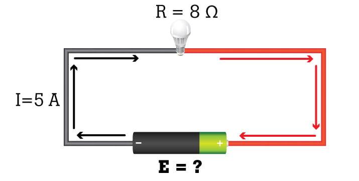 Valori noti di corrente e resistenza mostrati in un circuito