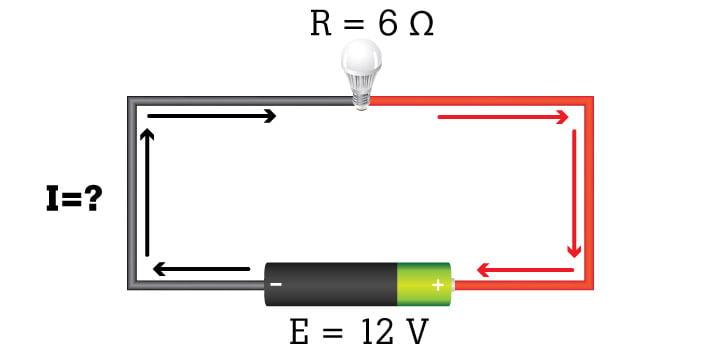 Valori noti di tensione e resistenza mostrati in un circuito