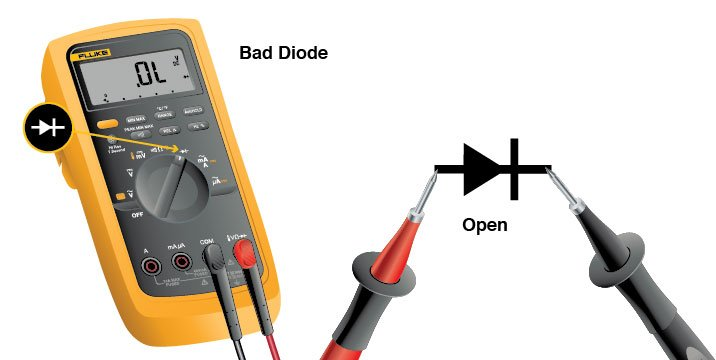 bad diode 1