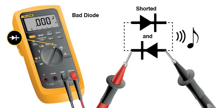 bad diode 2