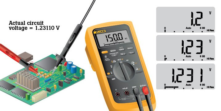 Digital multimeter resolution detection and display