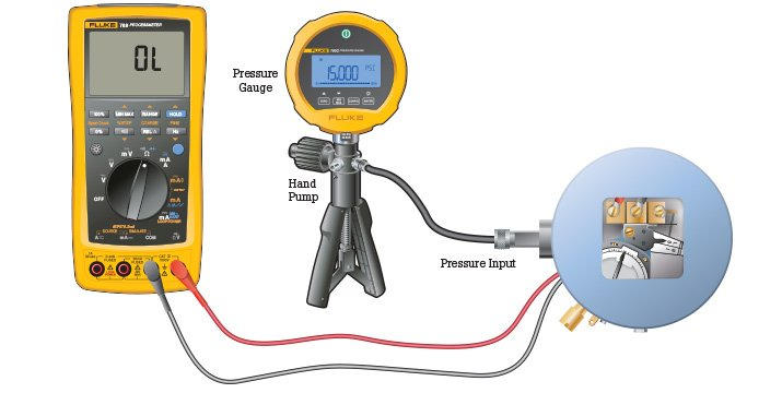 Manual approach to pressure switch testing