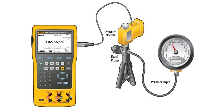 Verifying process gauges, analog and digital