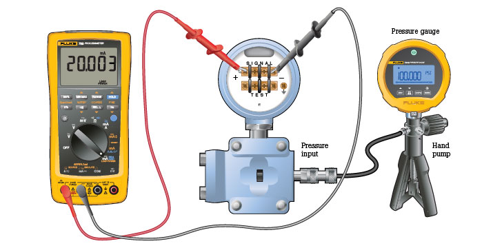 using loop power for process instrument and 4