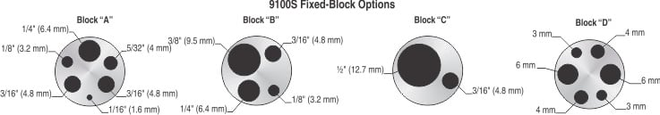 Fluke Calibration 9100S Fixed-Block Options