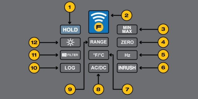 Clamp meter buttons diagram