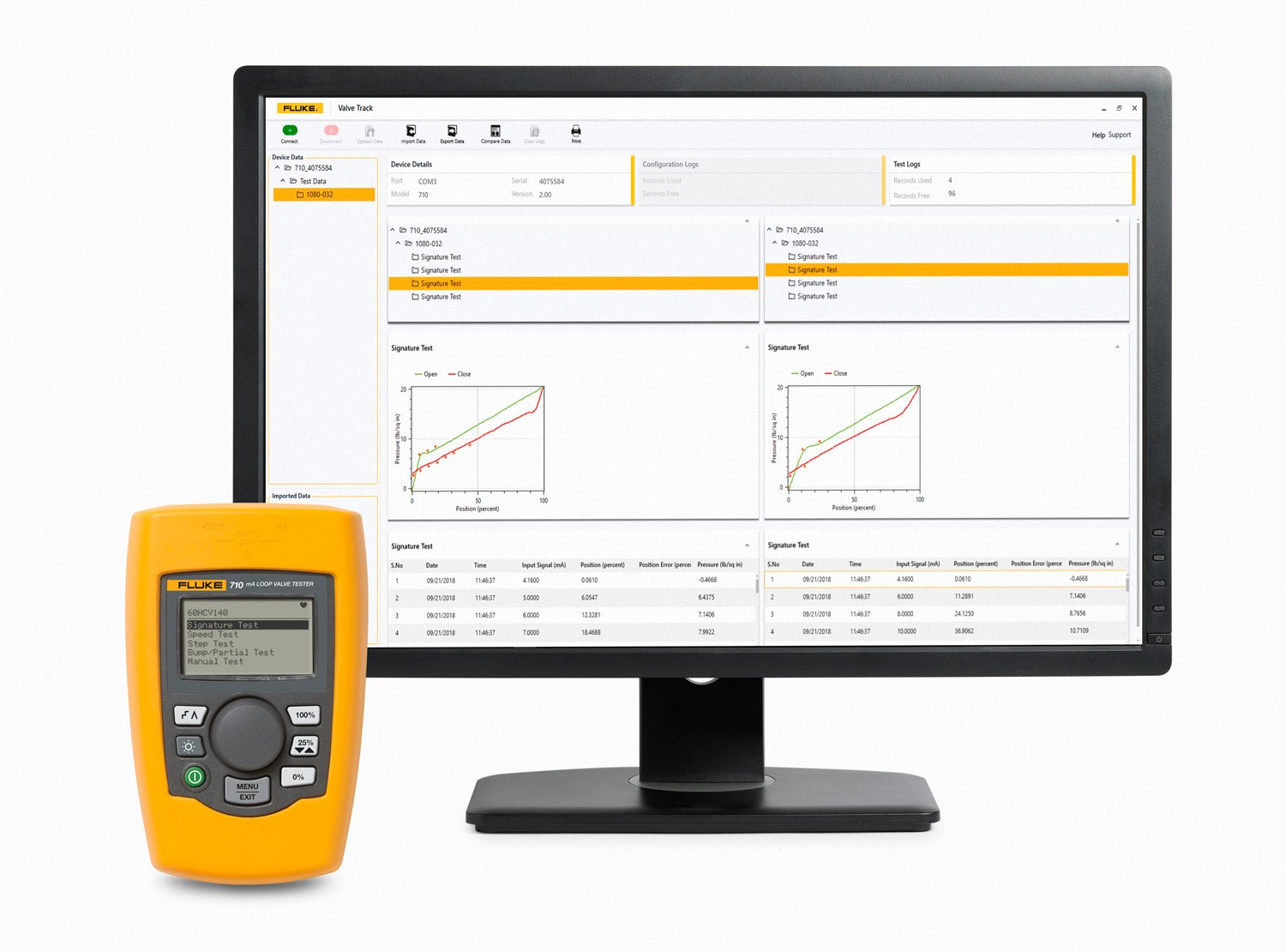 Fluke 710 mA Loop Valve Tester next to computer desktop screen showing ValveTrack Software