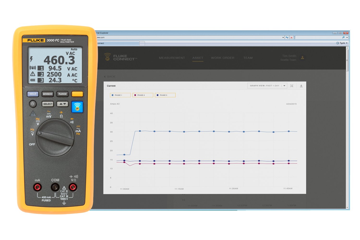 Fluke 3000 Fc Series Wireless Multimeter Using An Infrared Camera To Find Overloaded Circuit Structure Tech