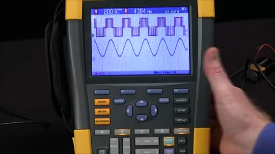 How to Transfer Data from the Fluke ScopeMeter<sup>®</sup> Test Tools to FlukeView<sup>®</sup> Software
