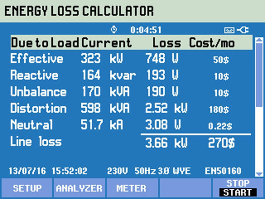 Fluke 430 Series II Energy Loss Calculator