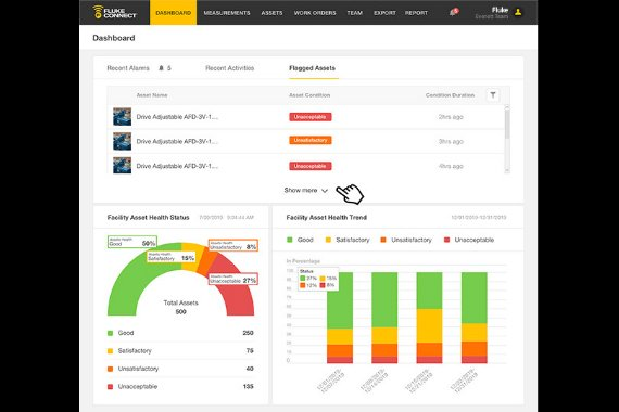 Insight at a glance with the FC Dashboard