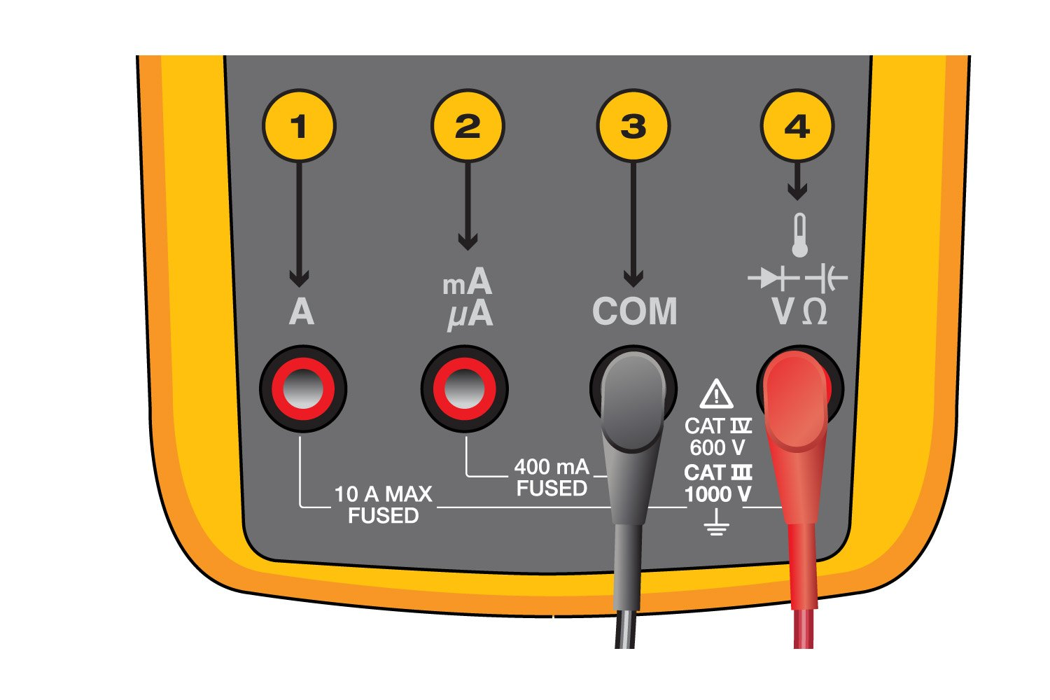 Digital multimeter jacks