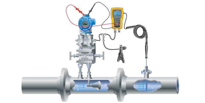 An example of the Fluke 721 Dual Range Pressure Calibrator and optional RTD probe is shown in a custody transfer operation. Your specific application may vary.