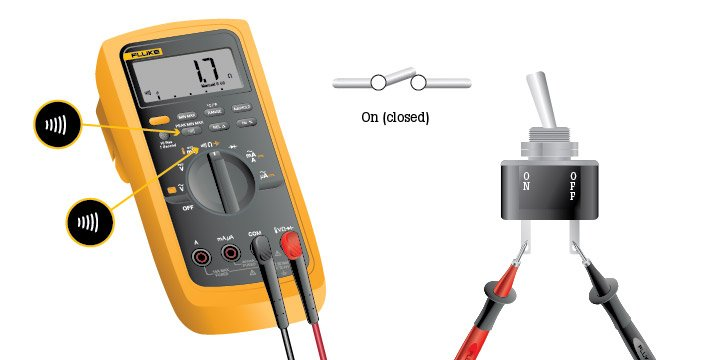 Digital multimeters emit an audible signal to confirm when continuity exists.