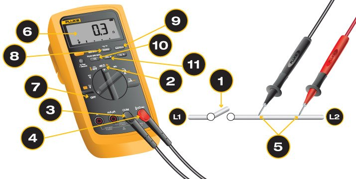 How To Measure Resistance | Fluke  Wire Fluke Calitor Wiring Diagram on
