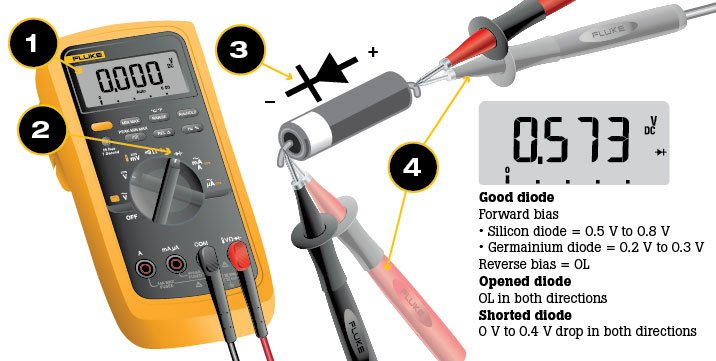 Steps for using a multimeter in the Diode Test mode.