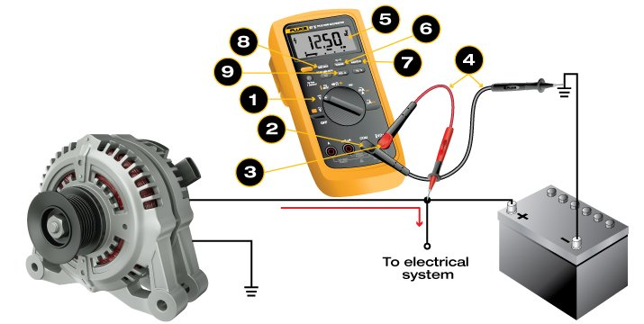 motors dc wiring volt diagrams 12 how to measure dc voltage with a multimeter fluke  measure dc voltage with a multimeter