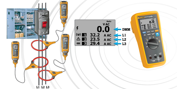 How to use wireless tools to determine current unbalance