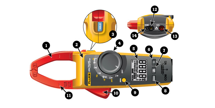 Basic features of a clamp meter (Fluke 376 shown here).