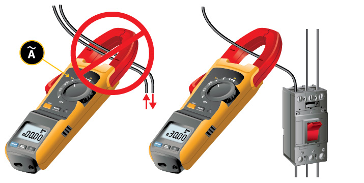 How To Measure Current With A Clamp Meter Fluke