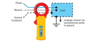 Leakage Current Measurement Basics | Fluke