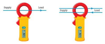 Leakage Current Measurement Basics | Fluke on