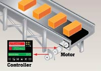 Rotary encoder monitoring the movement of a conveyor system