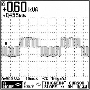 Digital oscilloscope displaying a PWM signal with normal peak voltage readings.