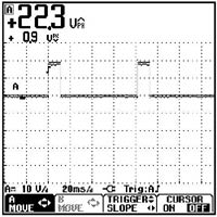 Oscilloscope displaying output pulses from a controller