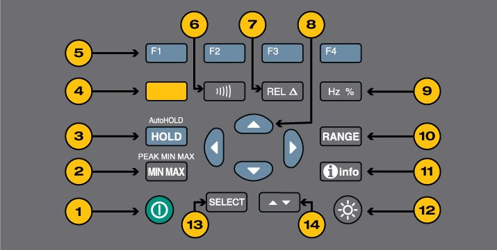 Digital multimeter buttons