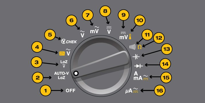 Digital Multimeter Dial | Fluke