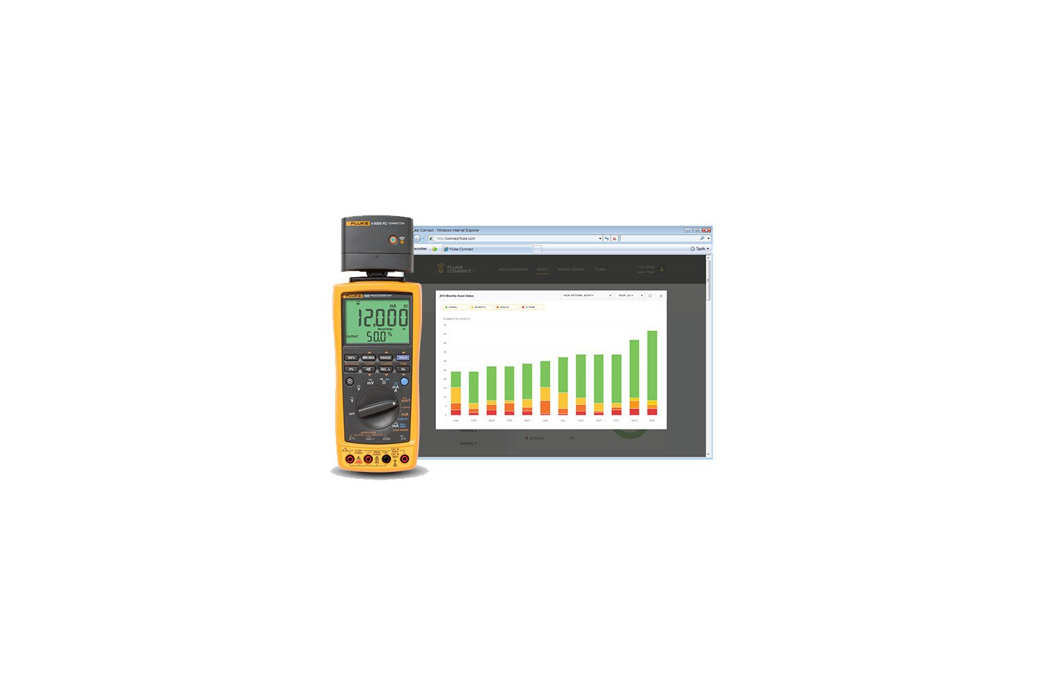 Fluke 789 Processmeter With Connect Ir Thermometer Circuit Board Mods I Used A Multimeter An