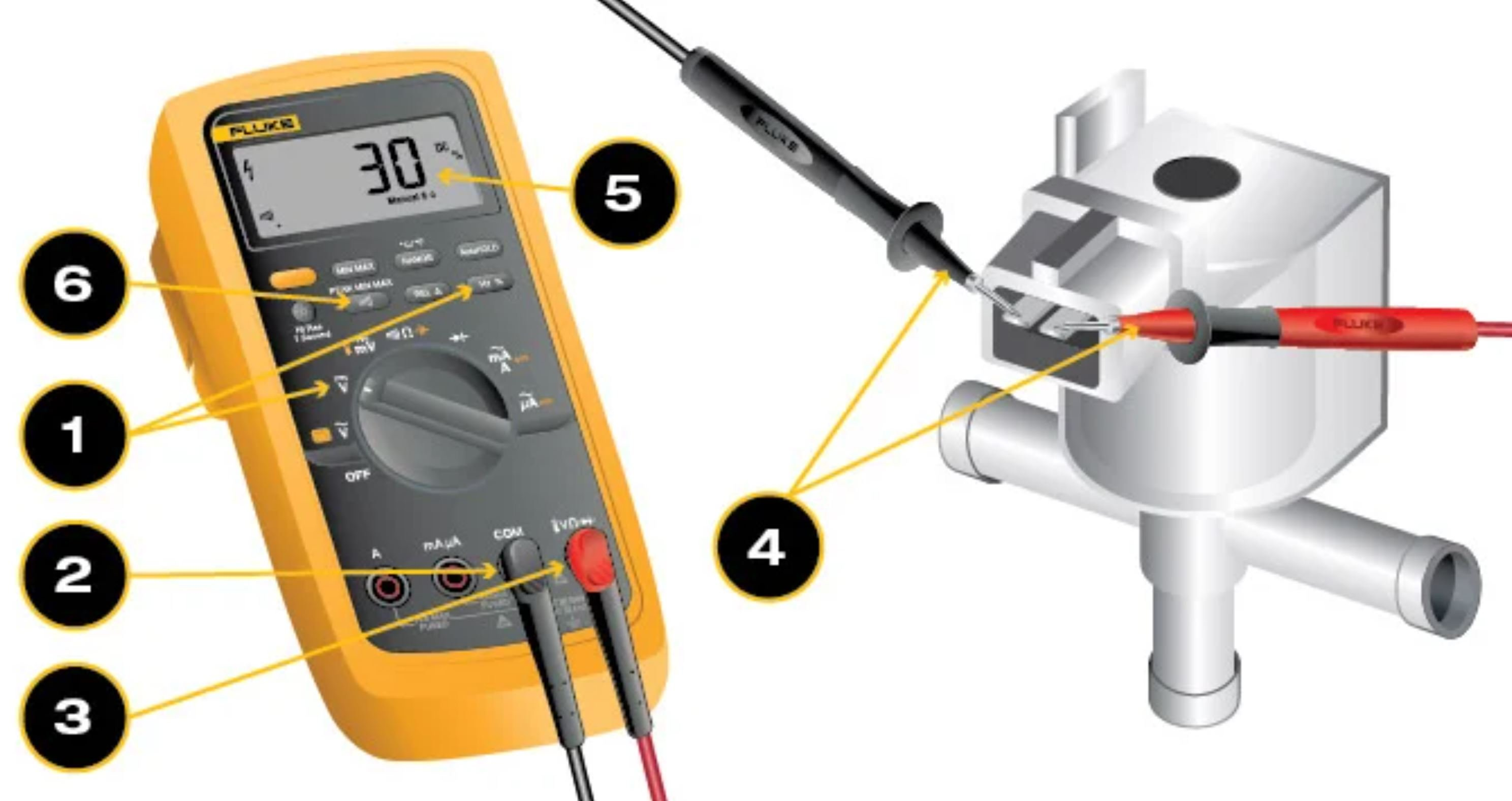 Steps for measuring duty cycle with a digital multimeter