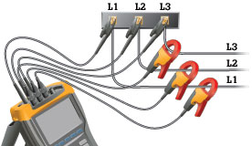 Measure And Diagnose Voltage Unbalance In Motors | Fluke