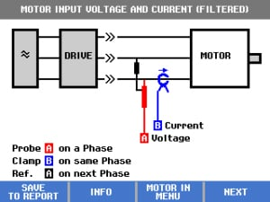 Figure 4. Measurement on the input of the motor with Fluke MDA.