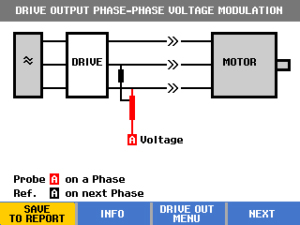 Figure 1. Measurement on the output of VFD with Fluke MDA.