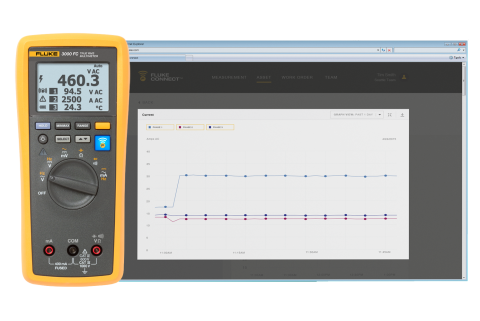 Fluke 3000 FC Wireless-Multimeter