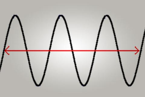 ABCs of Portable Oscilloscopes: Part 4, Capturing and analyzing waveforms