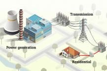 Keeping the Power Industry Up and Running