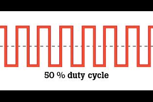 How to measure duty cycle - Large