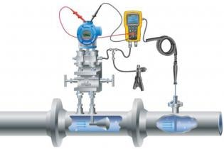An example of the Fluke 721 Dual Range Pressure Calibrator and optional RTD probe is shown in a custody transfer operation