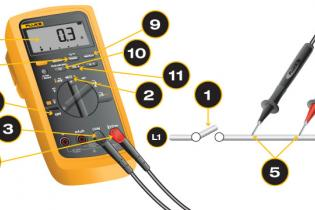 Steps for measuring resistance with a digital multimeter