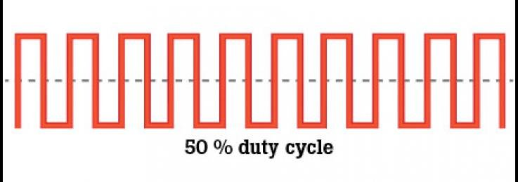 How to measure duty cycle