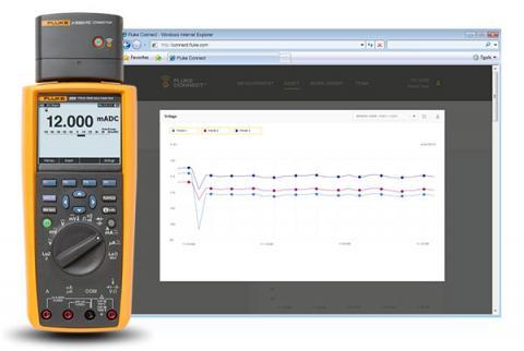 Multimètre enregistreur TRMS industriel Fluke289