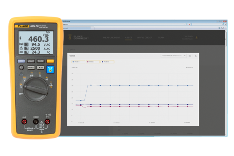 Fluke 3000 FC Series Wireless Multimeter