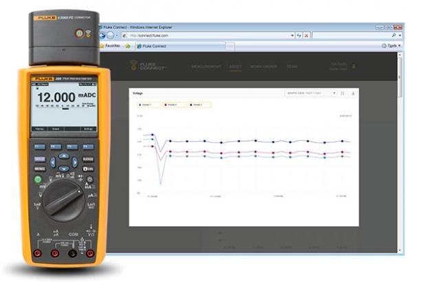 Fluke 289 True-RMS Industrial Data Logging Multimeter | Fluke on
