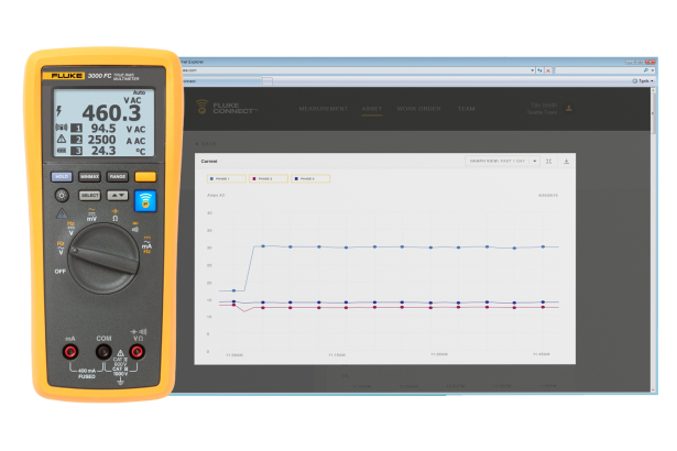Fluke 3000 FC-serie Wireless Multimeters | Fluke